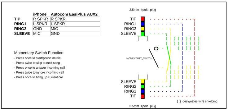 Free Iphone 4 Pole Headphone Jack Wiring Diagram Electronics Notes