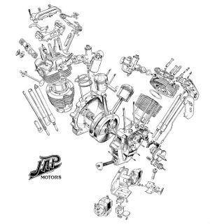jap vtwin engine diagram   Custom Bobber, Chopper