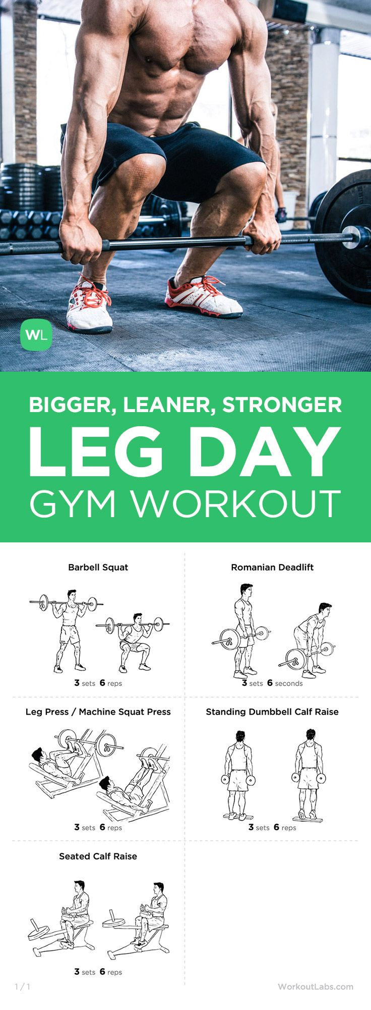 men on pinterest gym workouts for workouts and mens