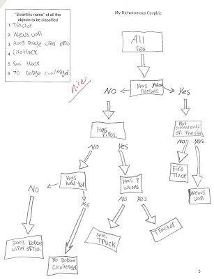Effikal Model Gvd Wiring Diagram