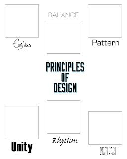Graphics, Principles of design and Graphic organizers on