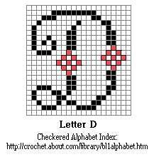 1000+ images about Crochet Word Charts & Graphs on Pinterest