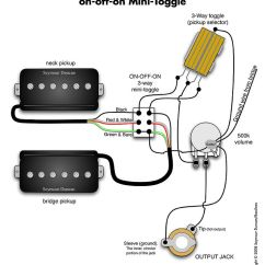 Ibanez 3 Pickup Wiring Diagram 4 Pin Trailer Light Seymour Duncan P-rails - 2 P-rails, 1 Vol, Way & On-off-on Mini Toggle | Tips ...