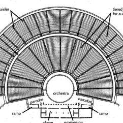 Theater Greek Diagram Mercruiser Alternator Wiring Theatre, Epidauros Layout.bmp (1165×770) | Arena - Architecture Pinterest Theatres
