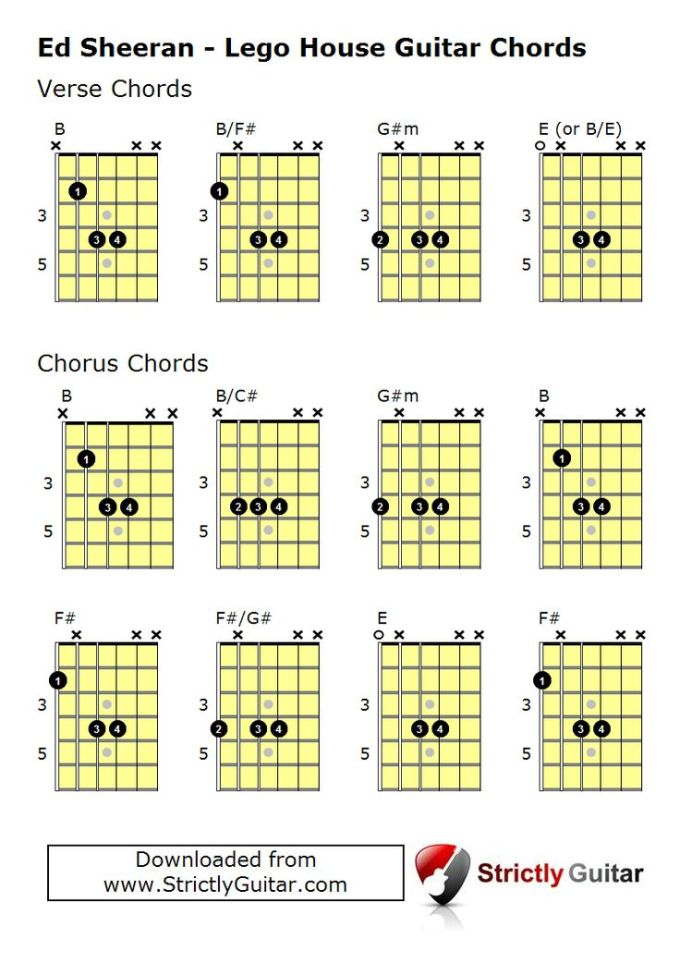 Unique Kiss Me Ed Sheeran Ukulele Chords Image Collection - Beginner ...