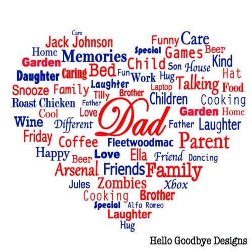Handmade Personalised Father's Day Card Word Art Special