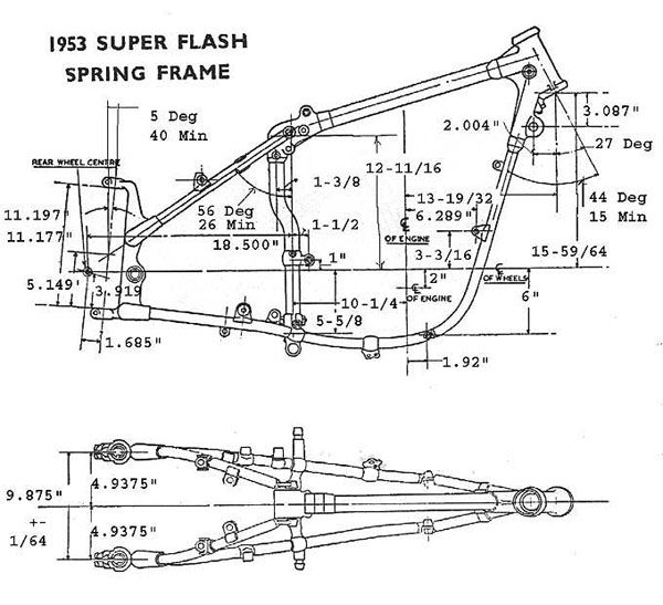 17 Best images about Chopper frames and front ends on