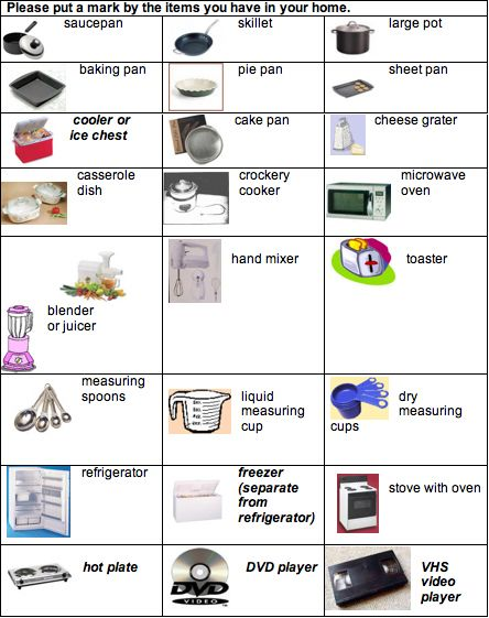 28 best images about Kitchen equipment on Pinterest   Kitchen utensils list. Basic and Cooking equipment