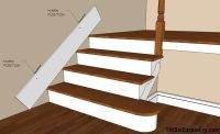 HOW TO install baseboard on stairs | Good to know ...