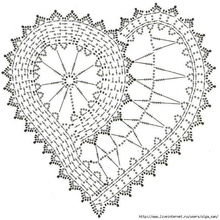 Crochet Stitch Chart Crochet Patterns Diagrams Pinterest