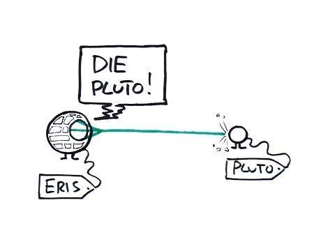 88 best images about STEM: Solar System on Pinterest