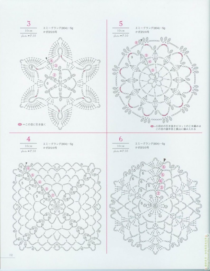 1000+ images about crochet miscellaneous: graphs & charts
