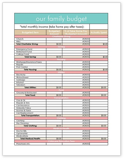 Wedding Budget Percentages - Interior Design Ideas for Home