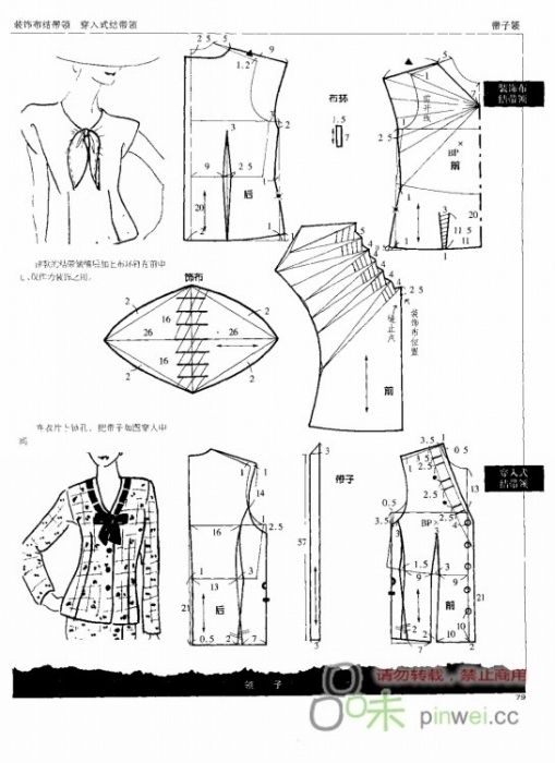 17 Best images about Sewing: Pattern Making: Draping