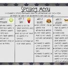 1000+ ideas about Spelling Homework Menu on Pinterest
