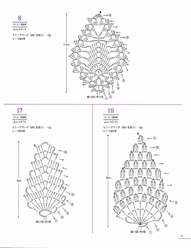 1000+ images about Pineapple crochet pattern. on Pinterest