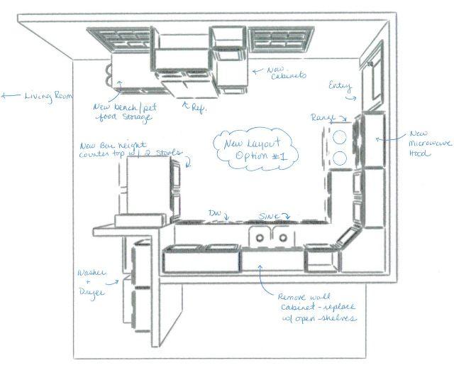 small restaurant kitchen layout  Kitchen Designs Ideas  Pinterest  Small restaurants