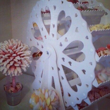 Candy Cart Ferris Wheel Izzbizzsweettreats