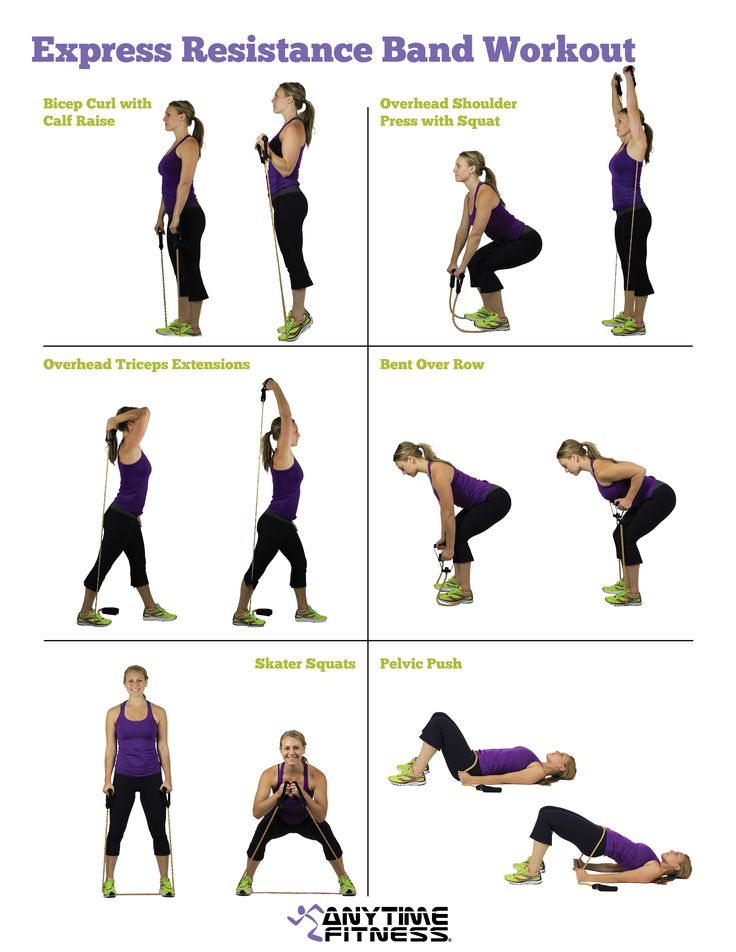 Express Resistance Band Workout you can do anywhere ...