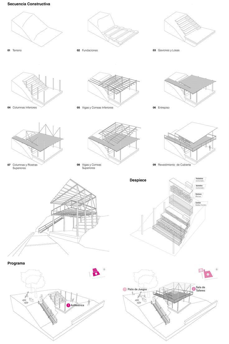 50 best images about Slum Upgrading on Pinterest