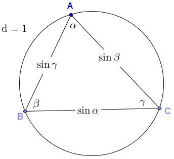 25+ Best Ideas about Law Of Sines on Pinterest