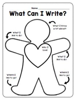 17 Best images about Reading and Writing Workshop on