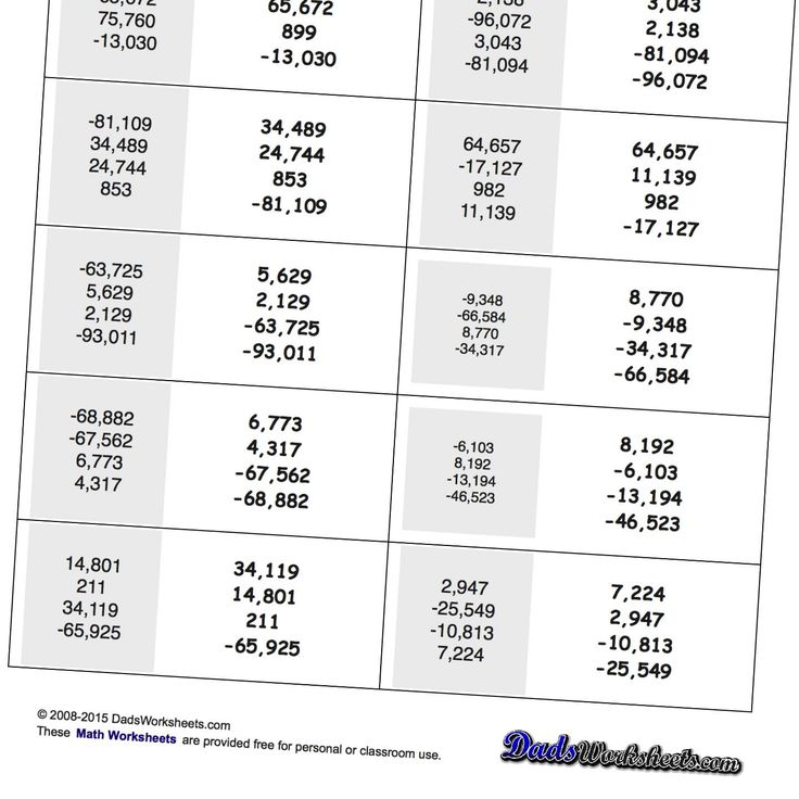 1000+ ideas about Negative Numbers Worksheet on Pinterest