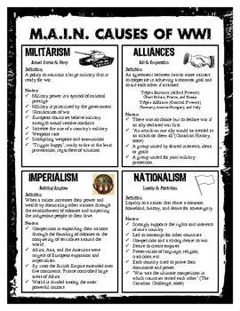 Images About Lesson Plans World War I
