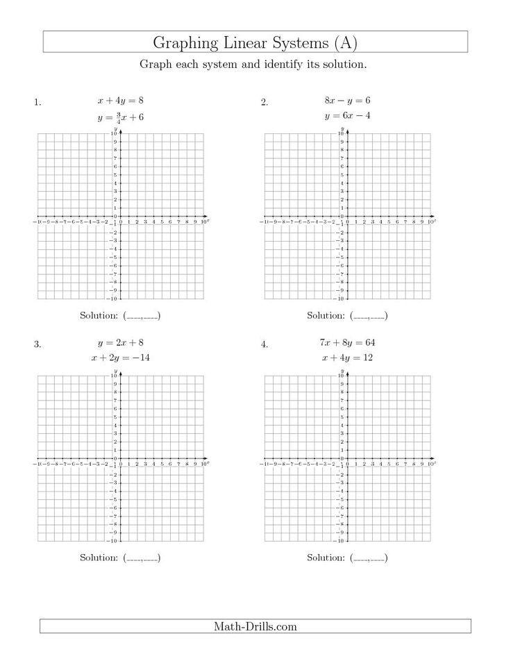 Slope Intercept Form Worksheet Cc Math 1 Standards Answer