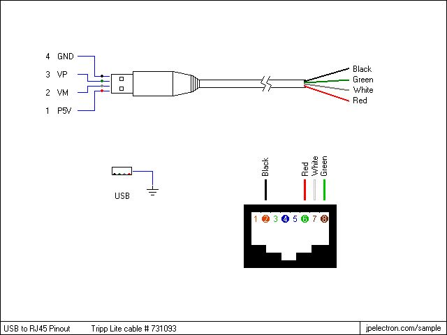 ethernet cable diagram