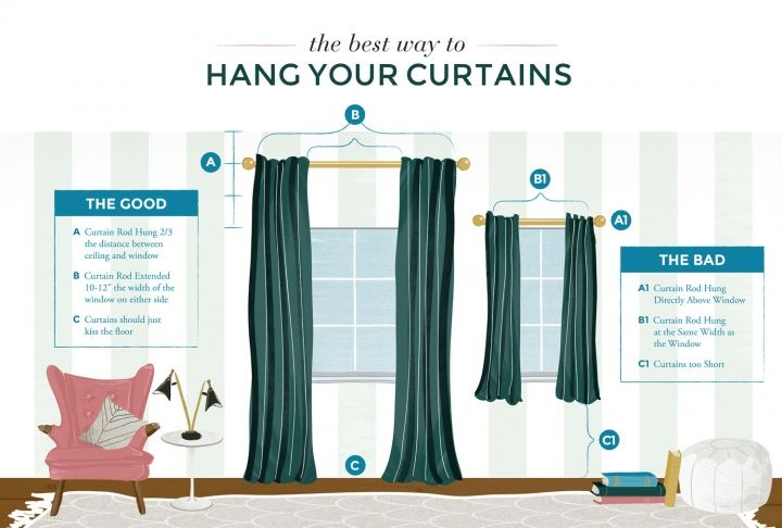 The Best Way To Hang Your Curtains Handy Smart Useful Pinterest Ceiling Curtains The