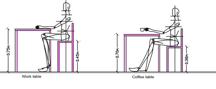 ergonomic chair bd amazon uk recliner covers body measurements (ergonomics) for table and chair: dining or desk | design - ergonomics ...