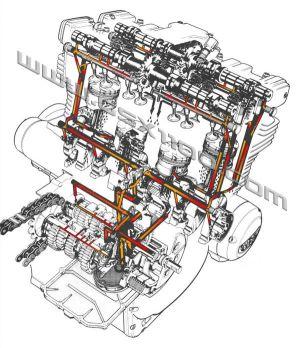Engine Oil Flow Diagram | fabio | Pinterest | Engine