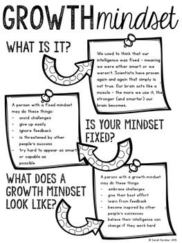 47 best images about Growth Mindset on Pinterest