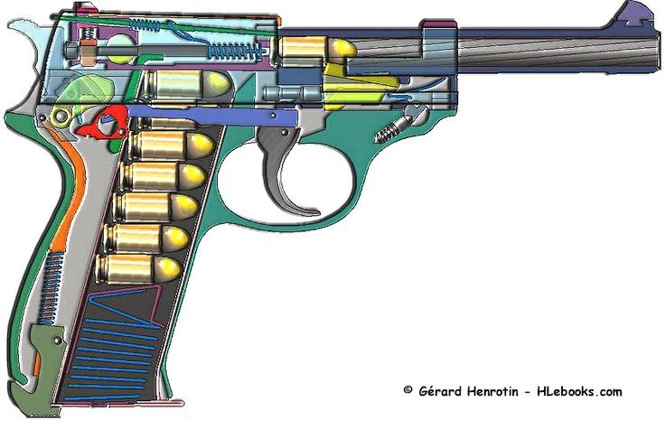 Pin Ak 47 Exploded Diagram On Pinterest