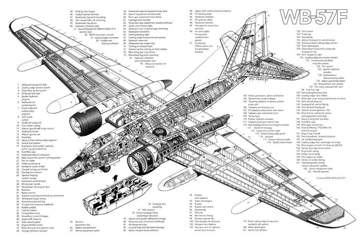Details about MARTIN WB-57F AIRCRAFT CUTAWAY POSTER PRINT
