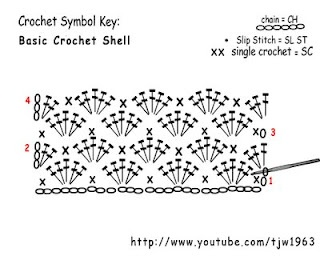 17 Best images about Crochet Techniques, Tips & Tutorials