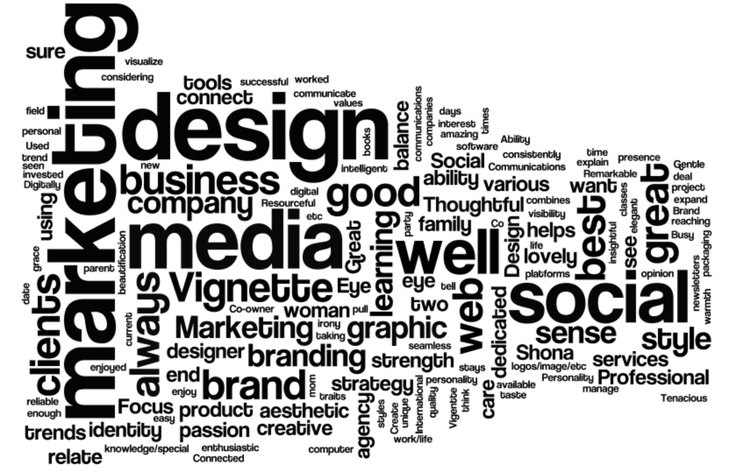 #Wordcloud from my Personal Brand Survey. Great way to