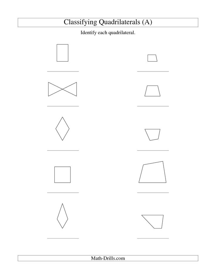 1000+ ideas about Rotation Geometry on Pinterest