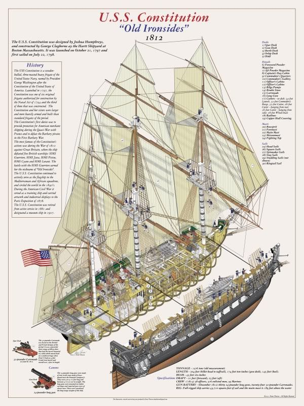 Images About Old Ironsides