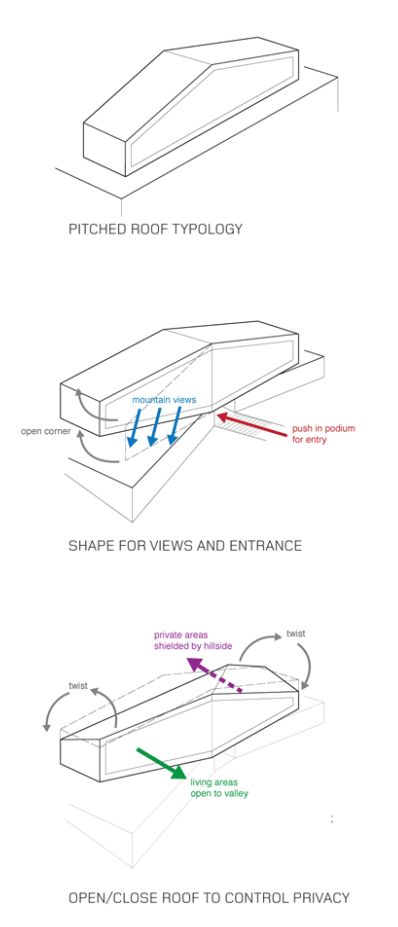 131 best Architectural Drawings and Diagrams images on