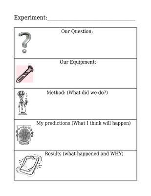 Science Experiment Worksheet Scientific Method Cool Early