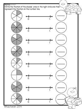 1000+ images about Math on Pinterest