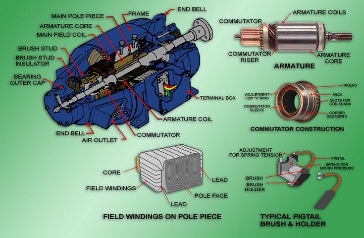 Electrical Diagram Symbol