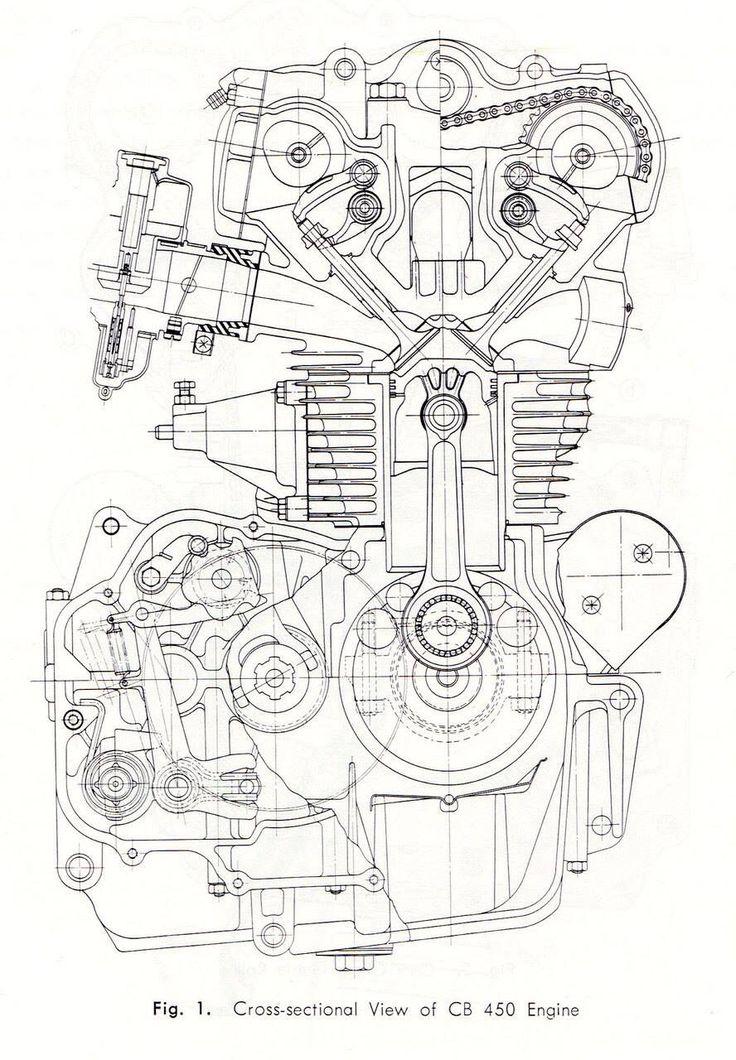25+ bästa idéerna om Motorer på Pinterest