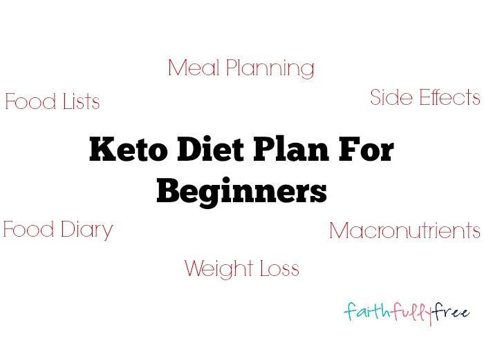 17 Best images about Ketosis on Pinterest | Ketogenic diet ...