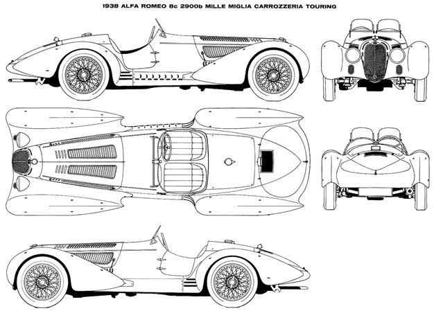 Cortile della Alfa Romeo: 10+ handpicked ideas to discover