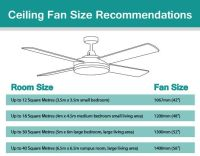 Ceiling Fan Size Recommendations
