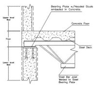 steel structural column with precast concrete - Google ...