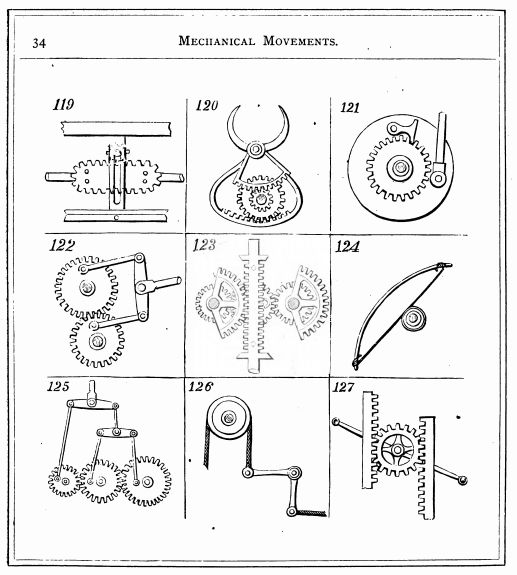 1000+ images about rigging and pulleys on Pinterest